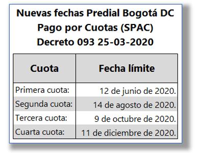 Nuevas fechas predial por COVID19